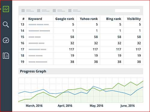 SEO PowerSuite Rank Monitoring